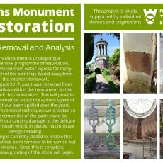 Monument restoration 1-377Kb